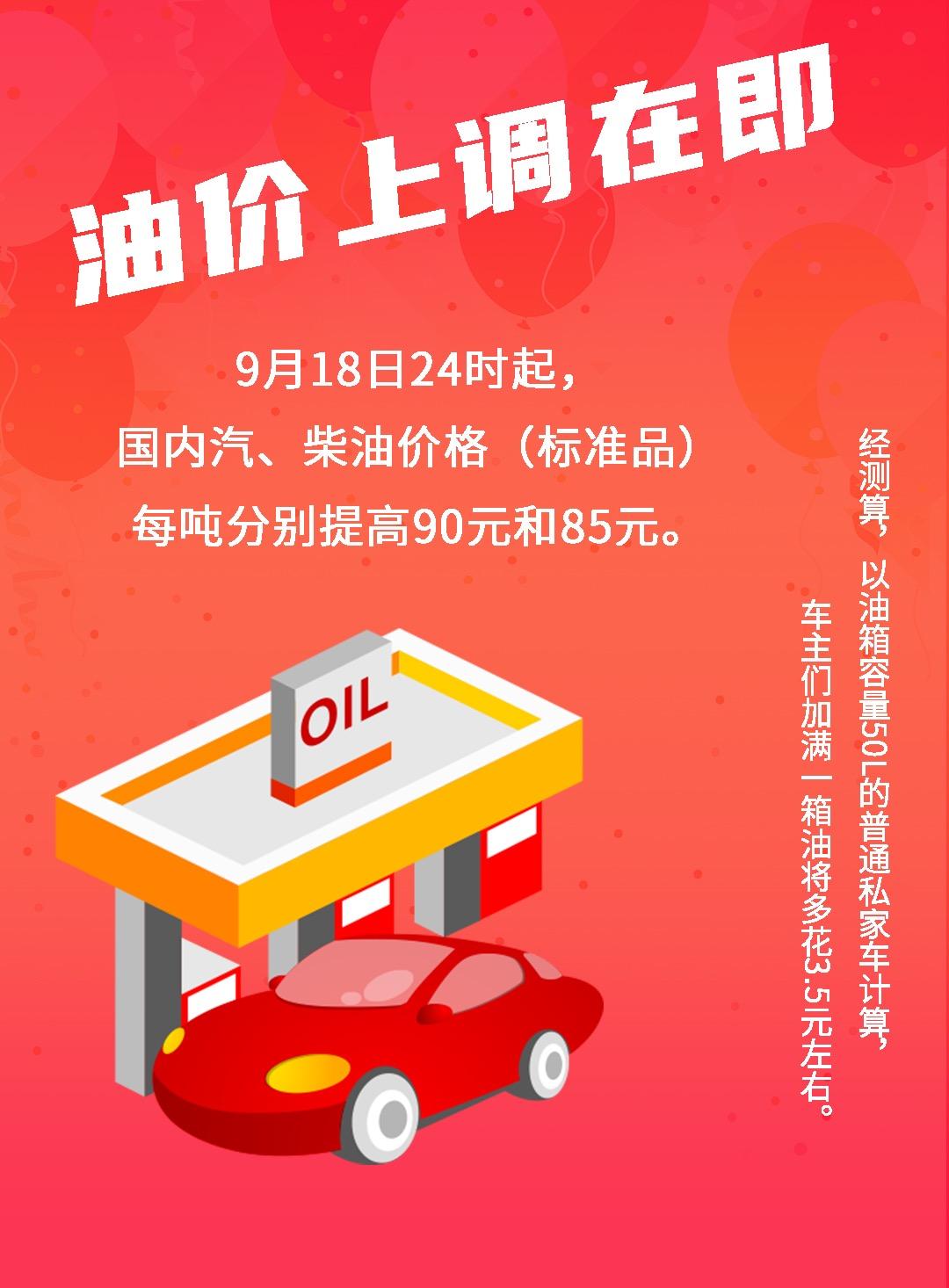 盛煌官方:节前油价调整定了!加满一箱油将多花约3.5元