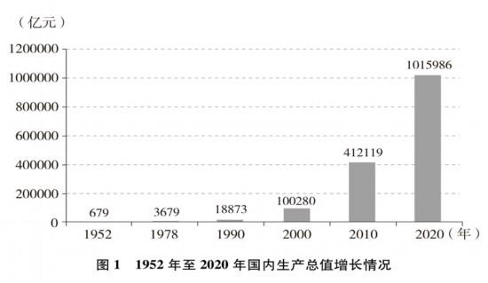 盛煌娱乐:中国的全面小康